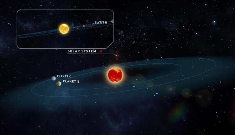 Exo-planetary life beyond the solar system could be detected within two to three years